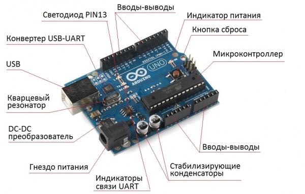 Arduino элементы платы